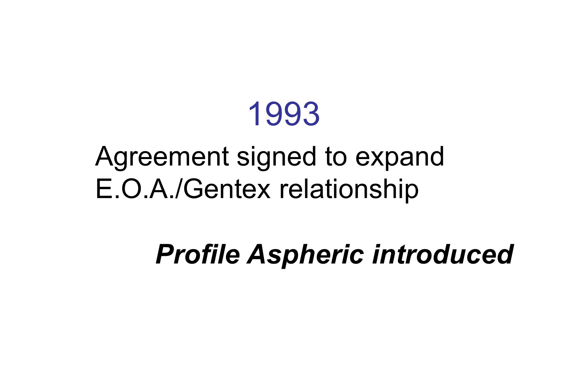 1993 Agreement signed to expand E.O.A./Gentex relationship Profile Aspheric introduced