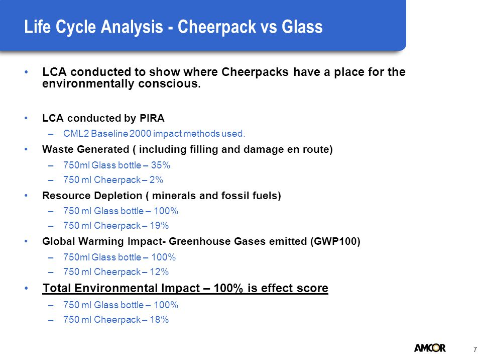 7 Life Cycle Analysis - Cheerpack vs Glass LCA conducted to show where Cheerpacks have a place for the environmentally conscious.