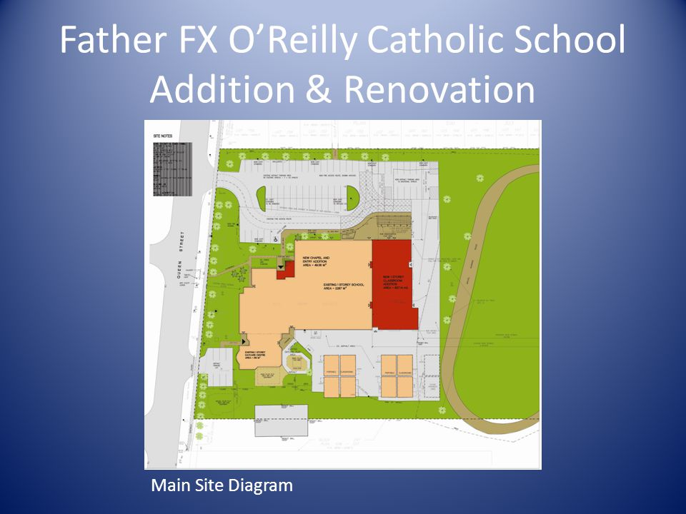 Main Entrance for Father F.X.