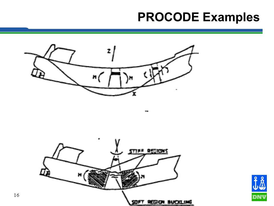 16 PROCODE Examples