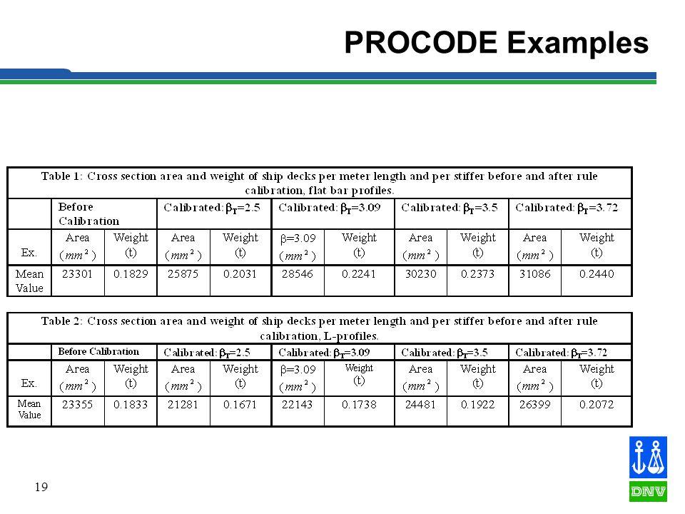 19 PROCODE Examples