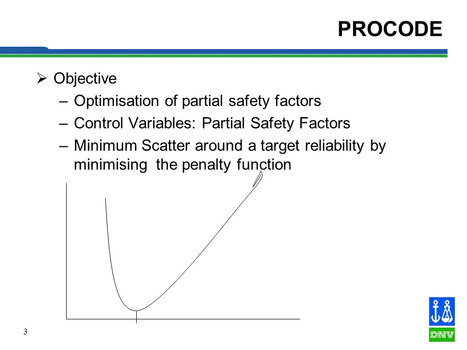 3 PROCODE Objective –Optimisation of partial safety factors –Control Variables: Partial Safety Factors –Minimum Scatter around a target reliability by minimising the penalty function