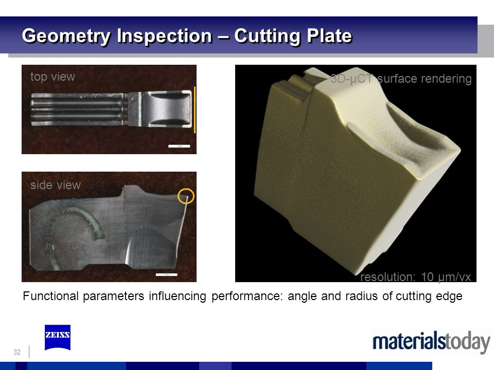 32 top view Geometry Inspection – Cutting Plate Functional parameters influencing performance: angle and radius of cutting edge side view 3D-µCT surface rendering resolution: 10 µm/vx