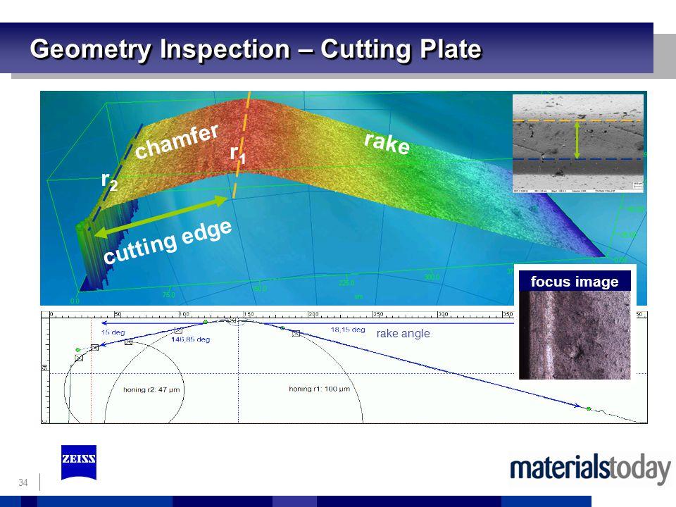 34 Geometry Inspection – Cutting Plate rake chamfer cutting edge r1r1 r2r2 focus image rake angle