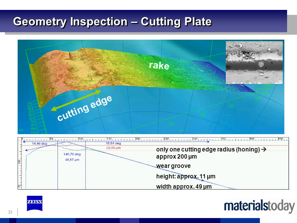 35 Geometry Inspection – Cutting Plate only one cutting edge radius (honing) approx 200 µm rake cutting edge wear groove height: approx.