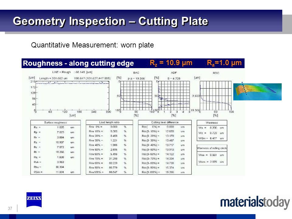 37 Roughness - along cutting edge Geometry Inspection – Cutting Plate Quantitative Measurement: worn plate R z = 10.9 µm R a =1.0 µm