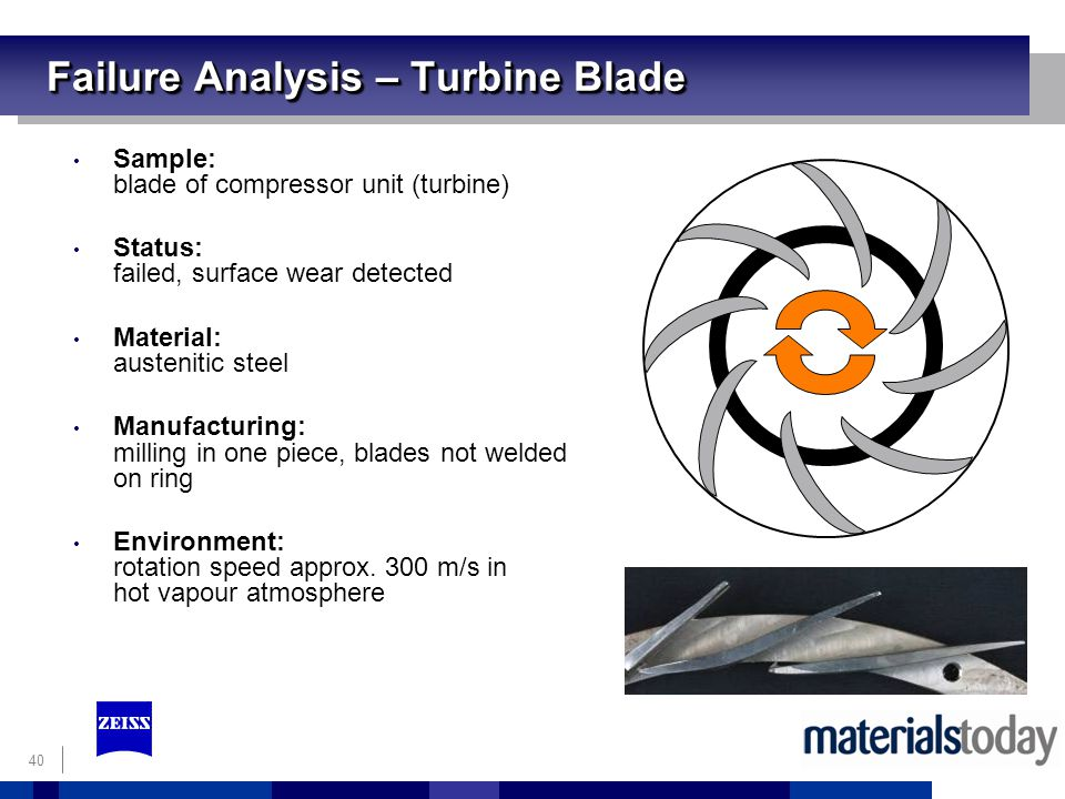 40 Failure Analysis – Turbine Blade Sample: blade of compressor unit (turbine) Status: failed, surface wear detected Material: austenitic steel Manufacturing: milling in one piece, blades not welded on ring Environment: rotation speed approx.