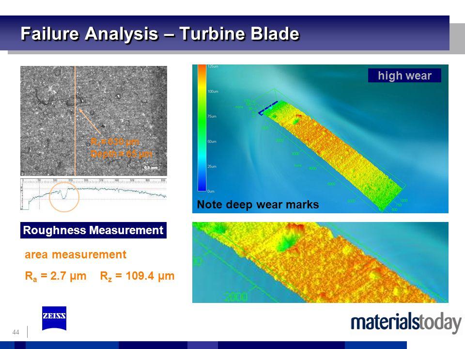 44 Failure Analysis – Turbine Blade area measurement R a = 2.7 µm R z = 109.4 µm Note deep wear marks high wear Roughness Measurement R 1 = 630 µm Depth = 65 µm