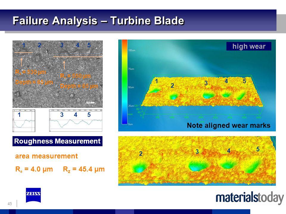 45 Failure Analysis – Turbine Blade R 1 = 550 µm Depth = 65 µm R 1 = 530 µm Depth = 65 µm Note aligned wear marks high wear area measurement R a = 4.0 µm R z = 45.4 µm Roughness Measurement 1 2 3 45 2 3 4 5 12345 1345