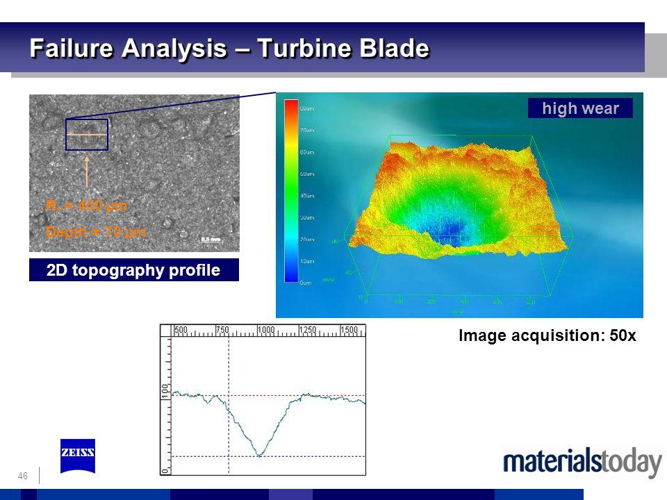 46 Failure Analysis – Turbine Blade R 1 = 450 µm Depth = 70 µm Image acquisition: 50x high wear 2D topography profile