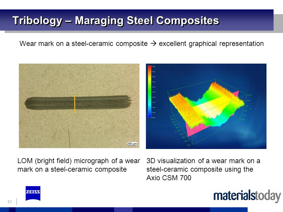 51 Tribology – Maraging Steel Composites Wear mark on a steel-ceramic composite excellent graphical representation LOM (bright field) micrograph of a wear mark on a steel-ceramic composite 3D visualization of a wear mark on a steel-ceramic composite using the Axio CSM 700