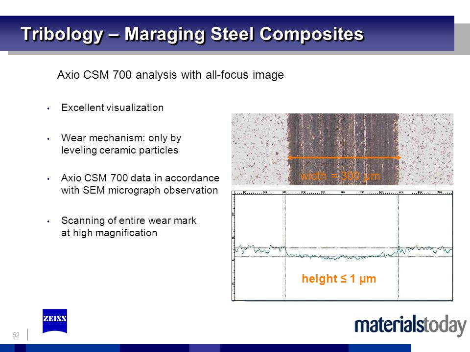 52 Tribology – Maraging Steel Composites Axio CSM 700 analysis with all-focus image Excellent visualization Wear mechanism: only by leveling ceramic particles Axio CSM 700 data in accordance with SEM micrograph observation Scanning of entire wear mark at high magnification width = 300 µm height 1 µm