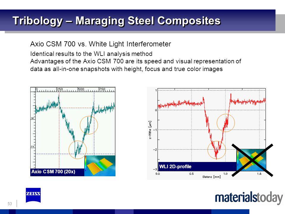 53 Tribology – Maraging Steel Composites Axio CSM 700 vs.