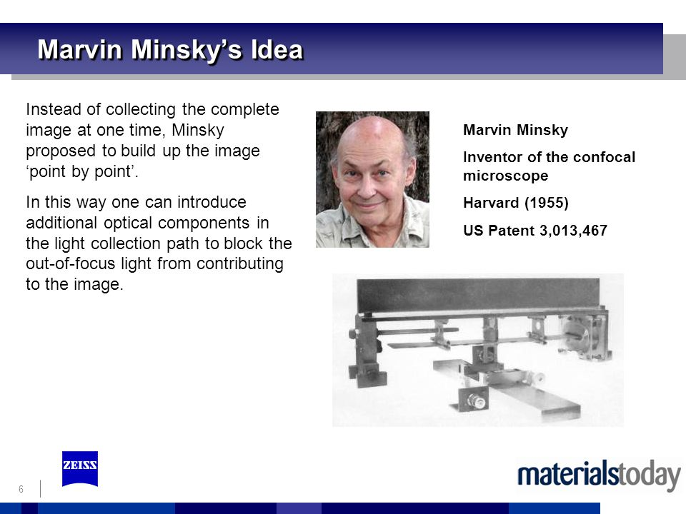 6 Marvin Minskys Idea Marvin Minskys Idea Instead of collecting the complete image at one time, Minsky proposed to build up the image point by point.