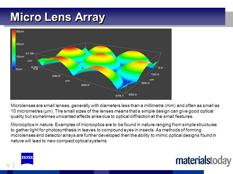 72 Micro Lens Array Microlenses are small lenses, generally with diameters less than a millimetre (mm) and often as small as 10 micrometres (µm).