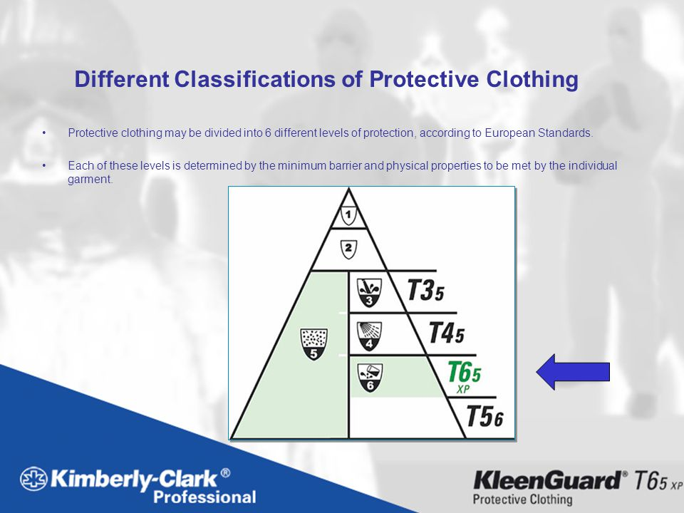 Different Classifications of Protective Clothing Protective clothing may be divided into 6 different levels of protection, according to European Stand