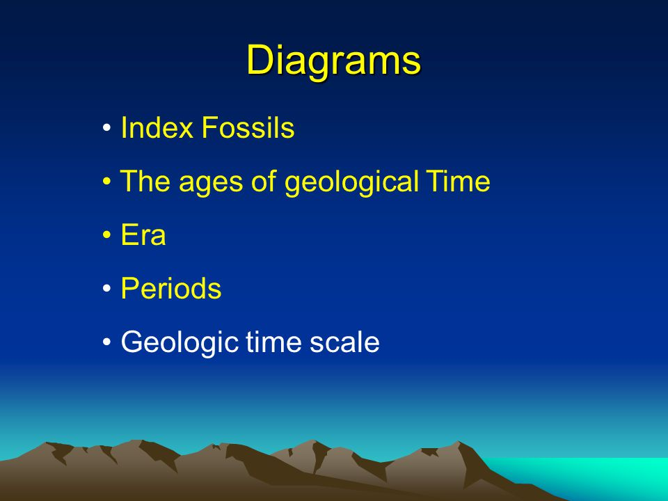 Diagrams Index Fossils The ages of geological Time Era Periods Geologic time scale