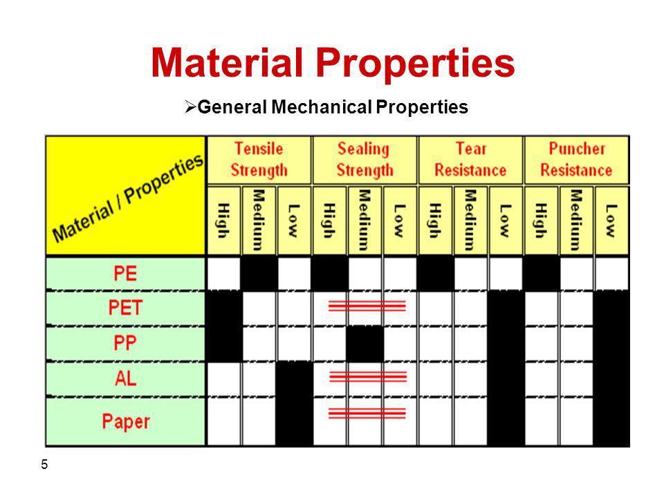 5 Material Properties General Mechanical Properties