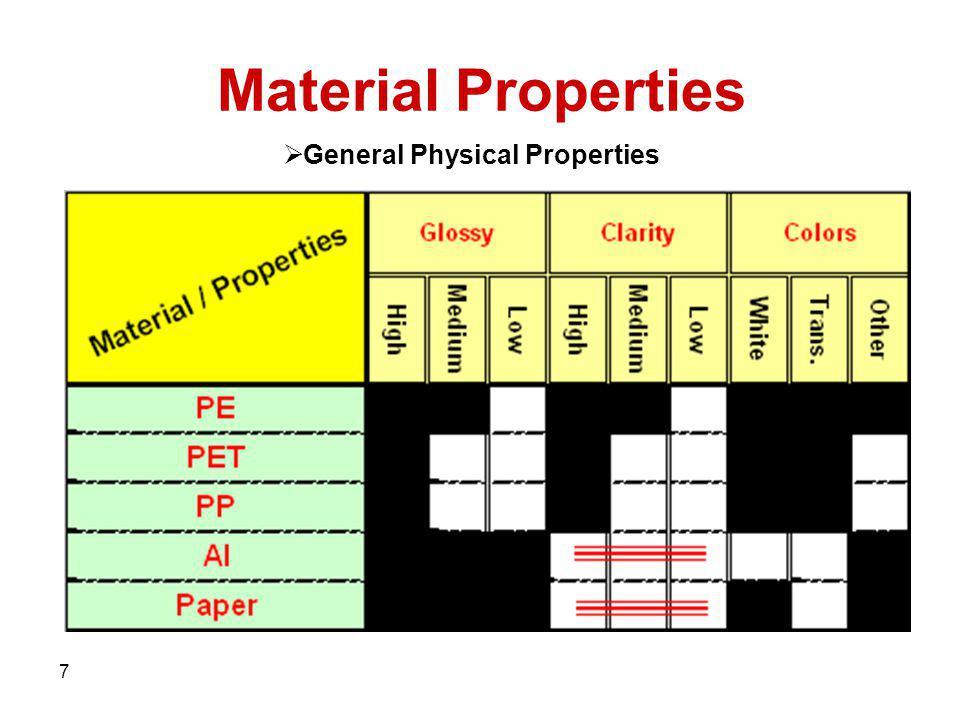 7 Material Properties General Physical Properties