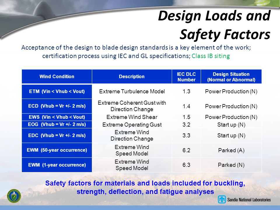 Design Loads and Safety Factors Acceptance of the design to blade design standards is a key element of the work; certification process using IEC and G