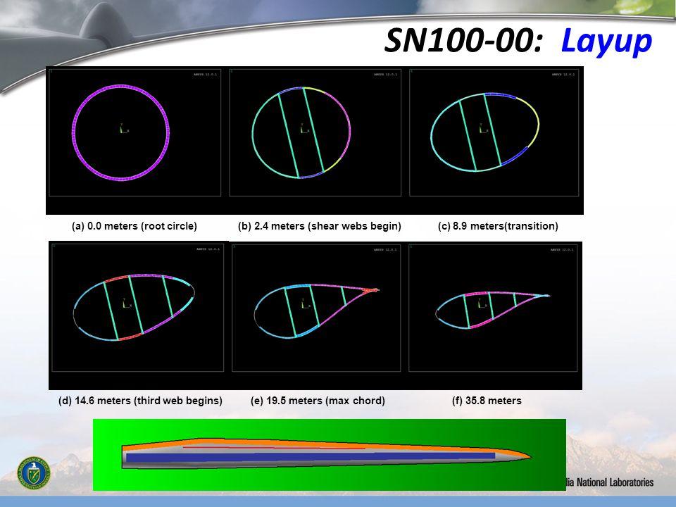SN100-00: Layup [2] (a) 0.0 meters (root circle) (b) 2.4 meters (shear webs begin) (c) 8.9 meters(transition) (d) 14.6 meters (third web begins) (e) 1