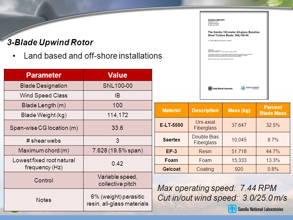 3-Blade Upwind Rotor Land based and off-shore installations ParameterValue Blade DesignationSNL100-00 Wind Speed ClassIB Blade Length (m)100 Blade Wei