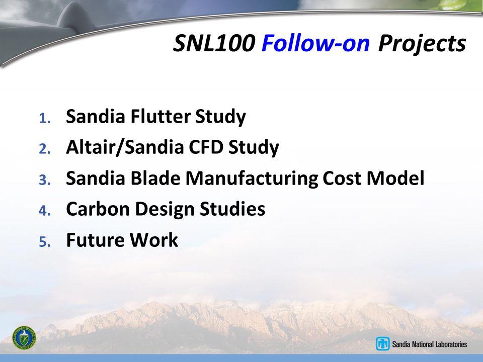 SNL100 Follow-on Projects 1. Sandia Flutter Study 2. Altair/Sandia CFD Study 3. Sandia Blade Manufacturing Cost Model 4. Carbon Design Studies 5. Futu
