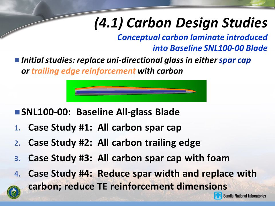(4.1) Carbon Design Studies Conceptual carbon laminate introduced into Baseline SNL100-00 Blade Initial studies: replace uni-directional glass in eith