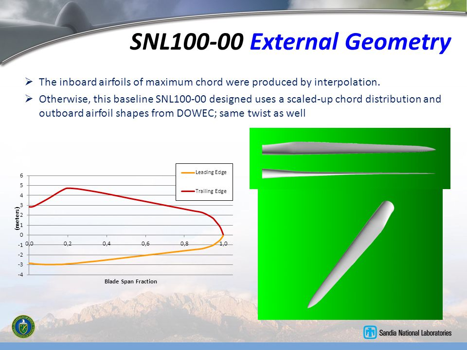 SNL100-00 External Geometry The inboard airfoils of maximum chord were produced by interpolation. Otherwise, this baseline SNL100-00 designed uses a s