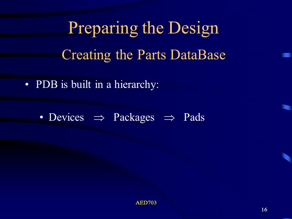 AED703 16 Preparing the Design Creating the Parts DataBase PDB is built in a hierarchy: Devices Packages Pads