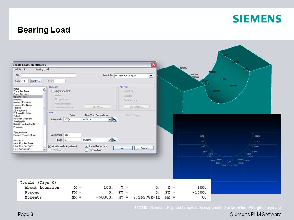 Page 4 © 2010.Siemens Product Lifecycle Management Software Inc.