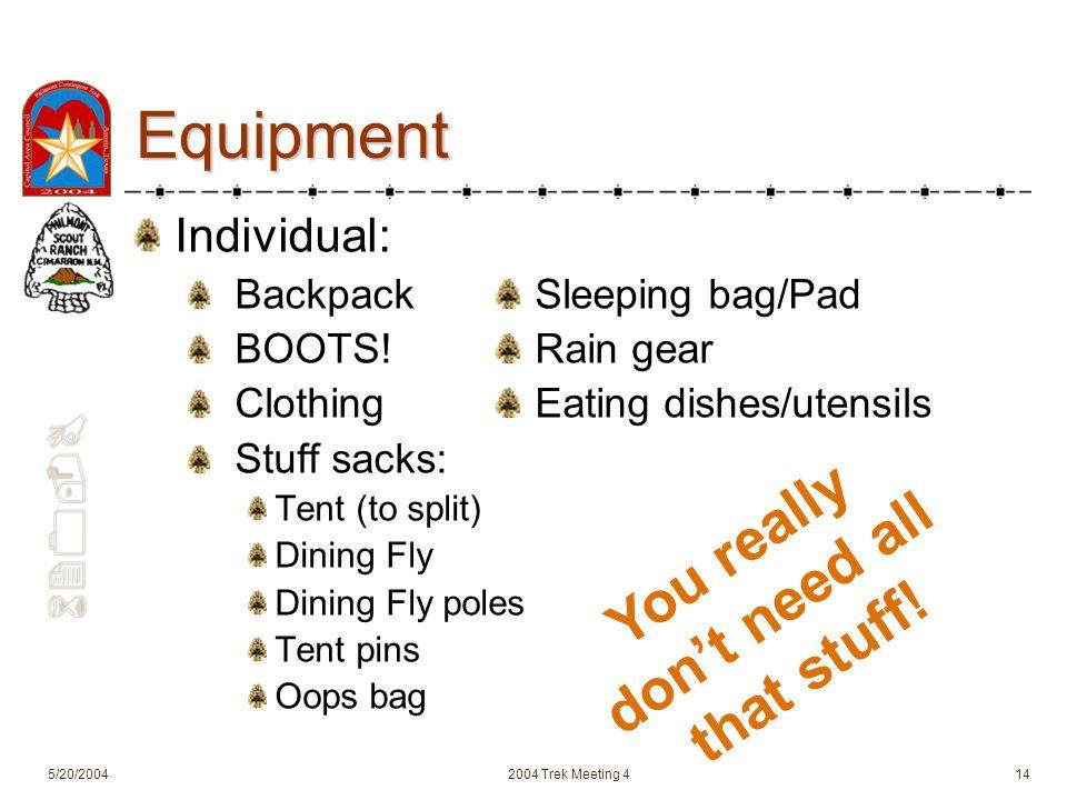 620-B 5/20/20042004 Trek Meeting 414 Equipment Individual: BackpackSleeping bag/Pad BOOTS.
