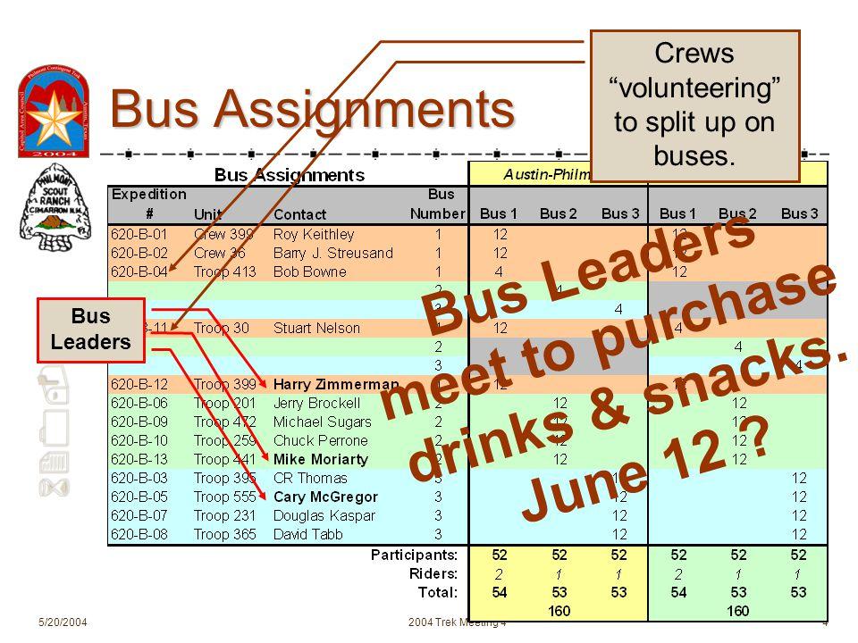 620-B 5/20/20042004 Trek Meeting 44 Bus Assignments Bus Leaders Crews volunteering to split up on buses.
