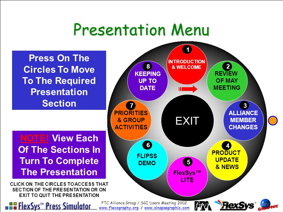 FTC Alliance Group / SGI Users Meeting 2002 www.flexography.orgwww.flexography.org / www.sinapsegraphic.comwww.sinapsegraphic.com CLICK ON THE CIRCLES TO ACCESS THAT SECTION OF THE PRESENTATION OR ON EXIT TO QUIT THE PRESENTATION EXIT Presentation Menu EXIT REVIEW OF MAY MEETING FlexSys LITE PRIORITIES & GROUP ACTIVITIES ALLIANCE MEMBER CHANGES INTRODUCTION & WELCOME PRODUCT UPDATE & NEWS FLIPSS DEMO KEEPING UP TO DATE Press On The Circles To Move To The Required Presentation Section NOTE.