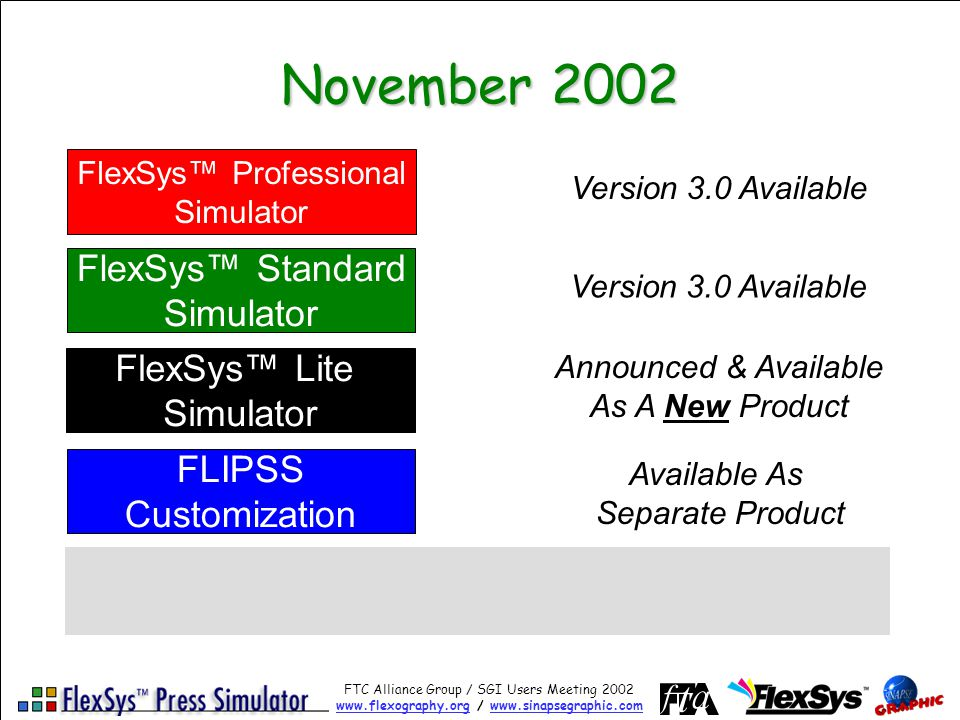 FTC Alliance Group / SGI Users Meeting 2002 www.flexography.orgwww.flexography.org / www.sinapsegraphic.comwww.sinapsegraphic.com November 2002 FlexSys Professional Simulator Version 3.0 Available FLIPSS Customization Available As Separate Product FlexSys Standard Simulator Version 3.0 Available FlexSys Lite Simulator Announced & Available As A New Product