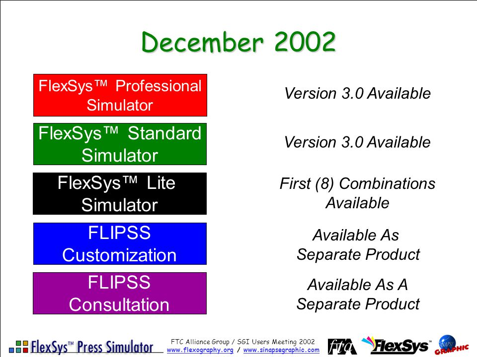 FTC Alliance Group / SGI Users Meeting 2002 www.flexography.orgwww.flexography.org / www.sinapsegraphic.comwww.sinapsegraphic.com December 2002 FlexSys Professional Simulator Version 3.0 Available FLIPSS Customization Available As Separate Product FlexSys Standard Simulator Version 3.0 Available FlexSys Lite Simulator First (8) Combinations Available FLIPSS Consultation Available As A Separate Product