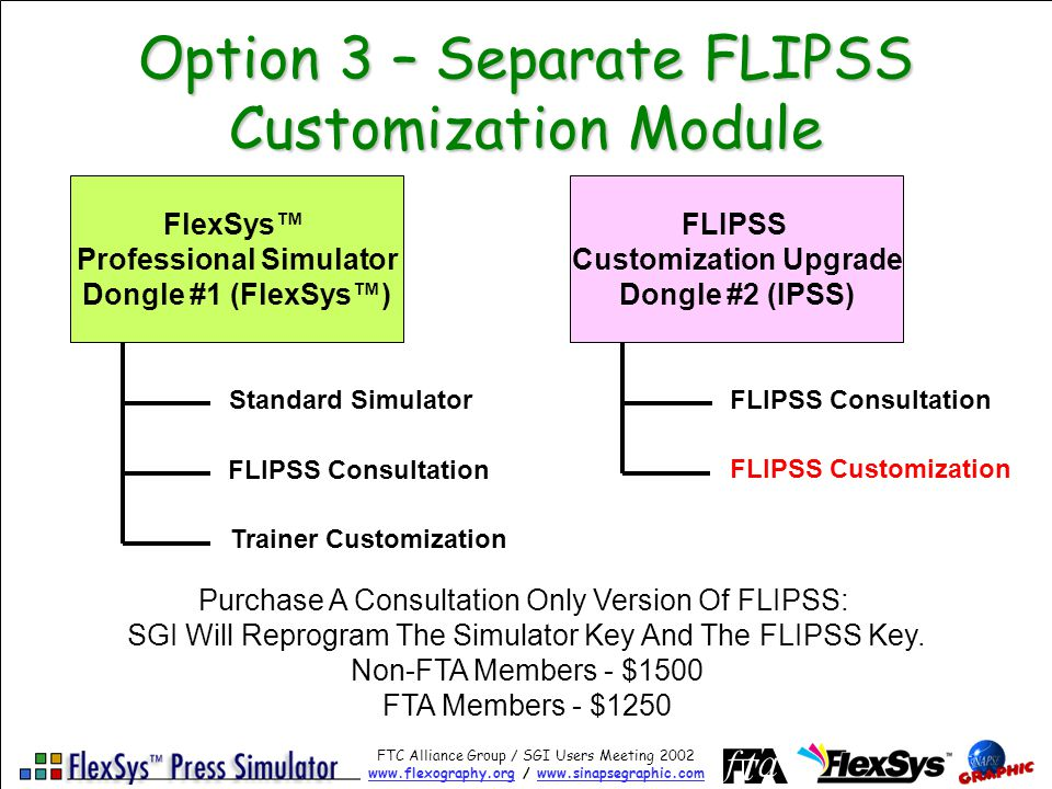 FTC Alliance Group / SGI Users Meeting 2002 www.flexography.orgwww.flexography.org / www.sinapsegraphic.comwww.sinapsegraphic.com FLIPSS Customization Upgrade Dongle #2 (IPSS) Purchase A Consultation Only Version Of FLIPSS: SGI Will Reprogram The Simulator Key And The FLIPSS Key.