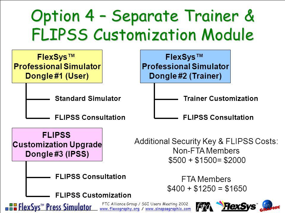FTC Alliance Group / SGI Users Meeting 2002 www.flexography.orgwww.flexography.org / www.sinapsegraphic.comwww.sinapsegraphic.com FlexSys Professional Simulator Dongle #1 (User) Standard Simulator FLIPSS Consultation FLIPSS Customization Upgrade Dongle #3 (IPSS) FLIPSS Customization FLIPSS Consultation Option 4 – Separate Trainer & FLIPSS Customization Module FlexSys Professional Simulator Dongle #2 (Trainer) FLIPSS Consultation Trainer Customization Additional Security Key & FLIPSS Costs: Non-FTA Members $500 + $1500= $2000 FTA Members $400 + $1250 = $1650