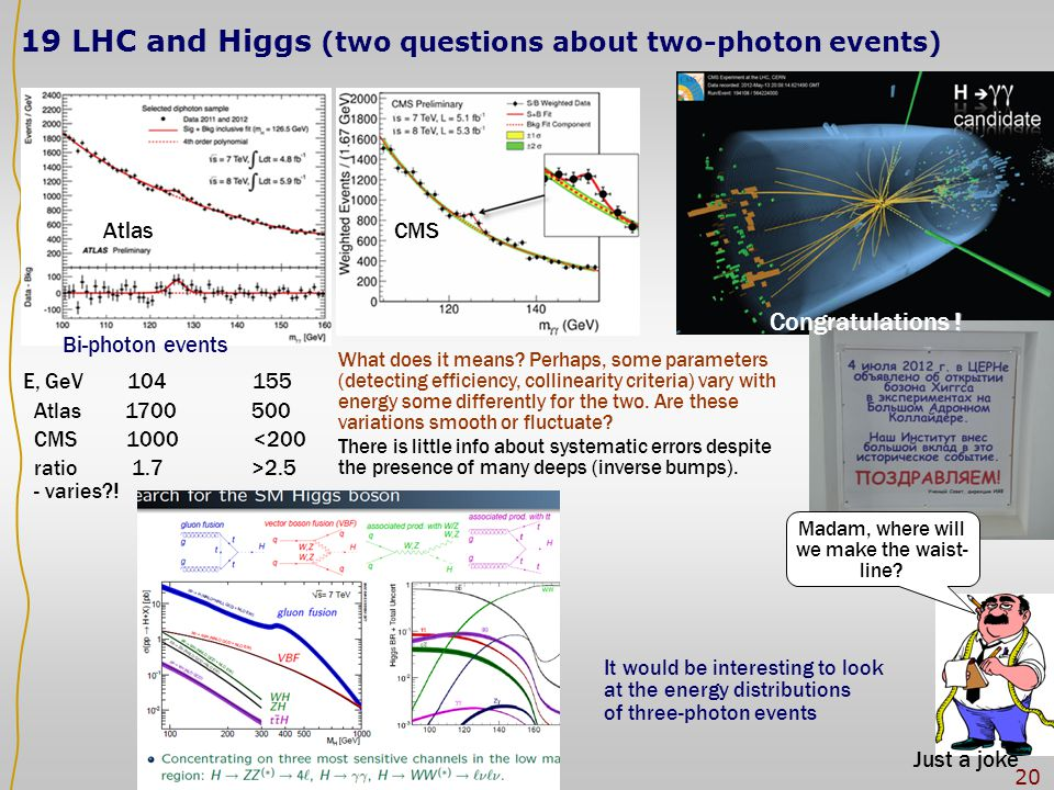 20 19 LHC and Higgs (two questions about two-photon events) E, GeV 104 155 Atlas 1700 500 CMS 1000 <200 ratio 1.7 >2.5 - varies?! Bi-photon events Wha