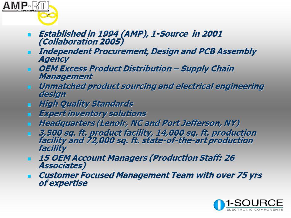 Established in 1994 (AMP), 1-Source in 2001 (Collaboration 2005) Established in 1994 (AMP), 1-Source in 2001 (Collaboration 2005) Independent Procurem