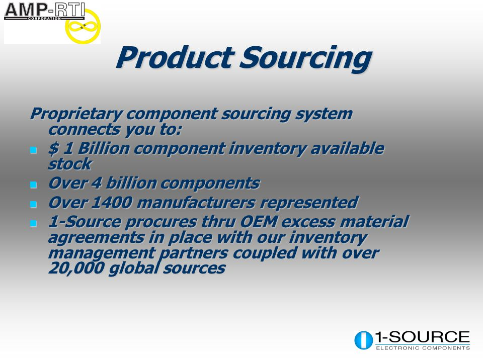 Product Sourcing Proprietary component sourcing system connects you to: $ 1 Billion component inventory available stock $ 1 Billion component inventory available stock Over 4 billion components Over 4 billion components Over 1400 manufacturers represented Over 1400 manufacturers represented 1-Source procures thru OEM excess material agreements in place with our inventory management partners coupled with over 20,000 global sources 1-Source procures thru OEM excess material agreements in place with our inventory management partners coupled with over 20,000 global sources