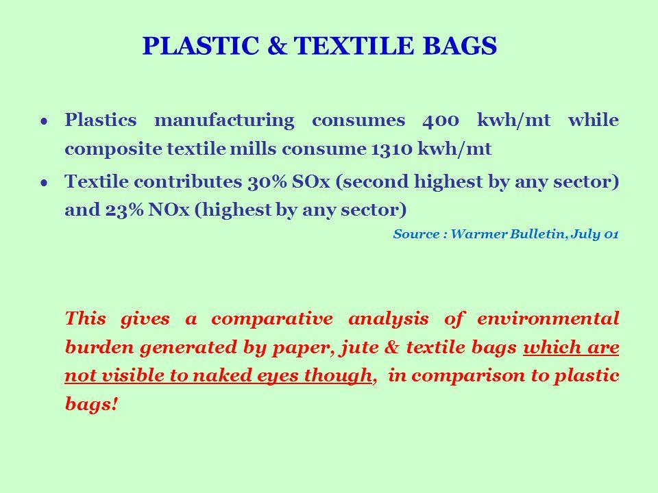PLASTIC & TEXTILE BAGS Plastics manufacturing consumes 400 kwh/mt while composite textile mills consume 1310 kwh/mt Textile contributes 30% SOx (secon