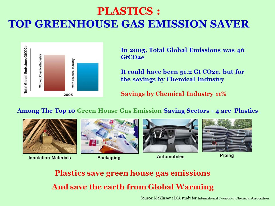 BIODEGRADATION OR RECYCLING .