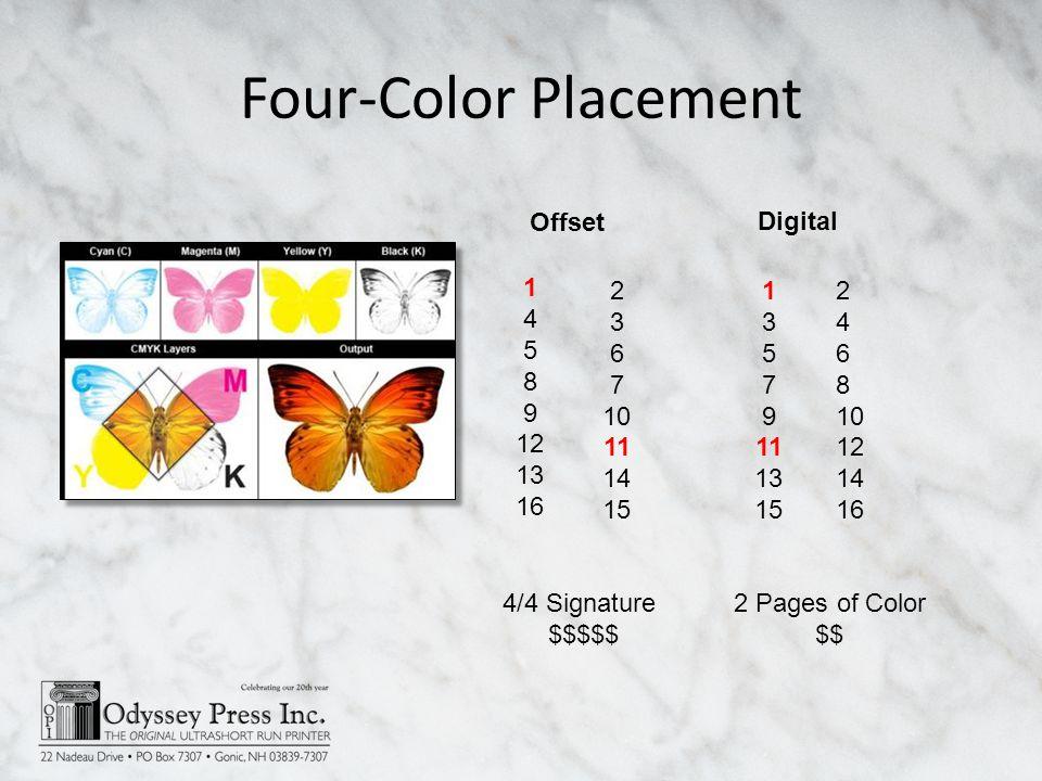 Four-Color Placement 1 4 5 8 9 12 13 16 2 3 6 7 10 11 14 15 Offset Digital 1 3 5 7 9 11 13 15 2 4 6 8 10 12 14 16 4/4 Signature $$$$$ 2 Pages of Color