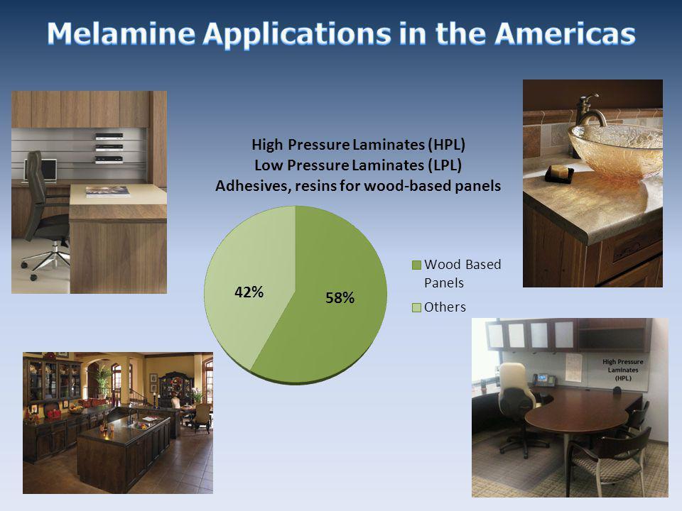 High Pressure Laminates (HPL) Low Pressure Laminates (LPL) Adhesives, resins for wood-based panels 42% 58% 7