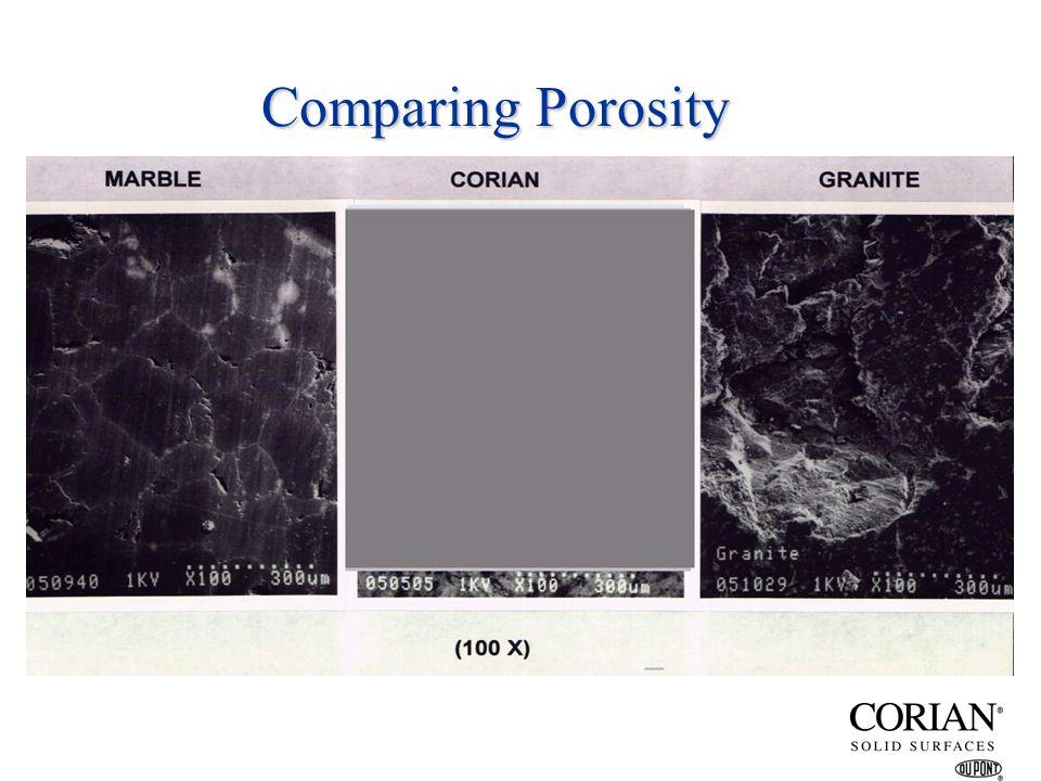 Corian Has Corian ® Has National Sanitation Foundation (NSF 51) (NSF 51) Food Contact Food ContactApproval
