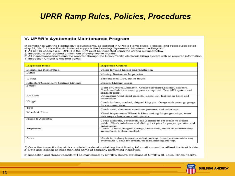 13 UPRR Ramp Rules, Policies, Procedures