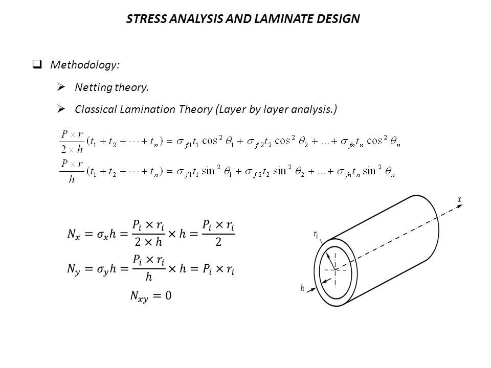 STRESS ANALYSIS AND LAMINATE DESIGN Methodology: Netting theory. Classical Lamination Theory (Layer by layer analysis.)