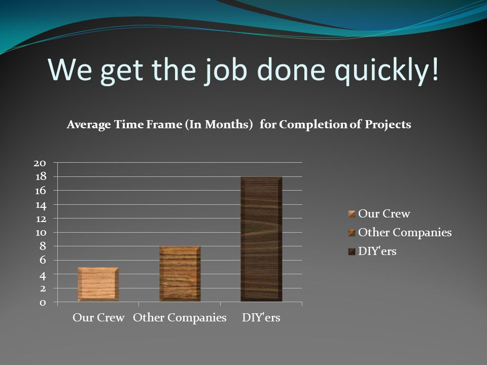 We get the job done quickly!