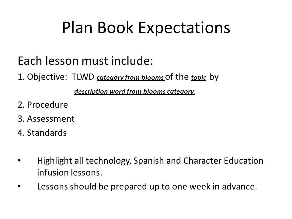 Plan Book Expectations Each lesson must include: 1.